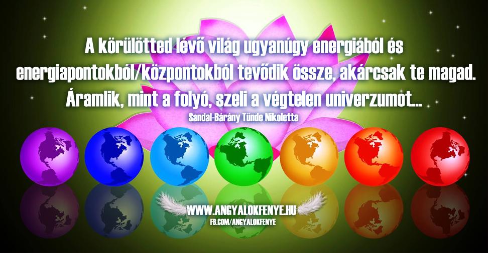 Angyali üzenet-Körülötted lévő energiák